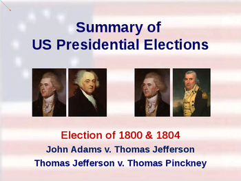 US Presidential Elections - Election of 1804 & 1808 - Jeff