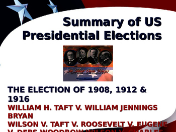 US Presidential Elections - Election of 1908, 1912 & 1916