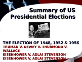 US Presidential Elections - Election of 1948, 1952 & 1956 - Truman-IKE