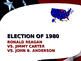 US Presidential Elections - Election of 1980 & 1984 - Reagan