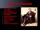 US Presidents - #16 - Abraham Lincoln - Summary