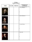 US Presidents Homework