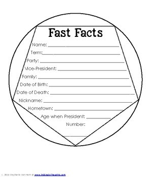 US Presidents Research: Dodecahedron