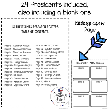 US Presidents Research Project Posters