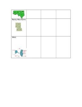 US Regions Graphic Organizer