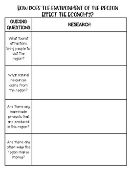 US Regions Research Packet