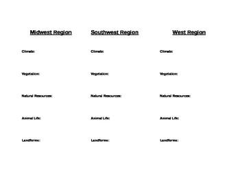 US Regions Travel Brochure