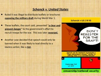 U.S.  Rights and Government System UNIT - 4th Social Studies
