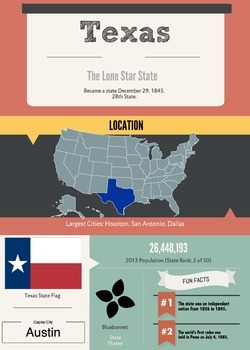 U.S. State Profile Poster / Handout: Texas Facts
