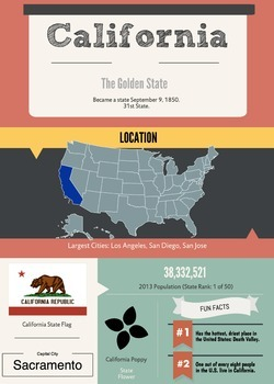 U.S. State Profile Poster / Handout: California Facts