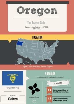 U.S. State Profile Poster / Handout: Oregon Facts