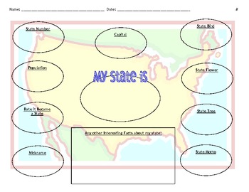 U.S. State Research Graphic Organizer