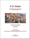 U.S. States and their Demographics (based on 2010 U.S. Census)