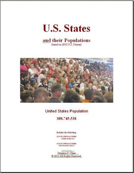 U.S. States and their Populations (based on 2010 U.S. Census)