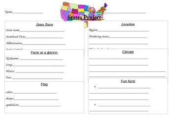 US States project