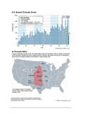 US Tornado data 1950-2011