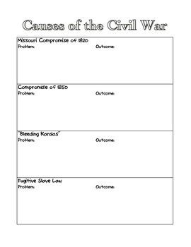 U.S. Wars Graphic Organizers Packet
