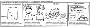 US history study guide for American wars for visual and struggling learners