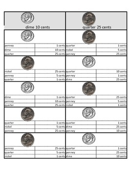 US quarter and dime Self Teaching multiple choice / flashcard worksheets