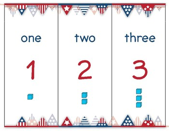 USA/American Theme Number Line