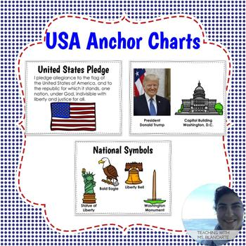 USA Anchor Charts