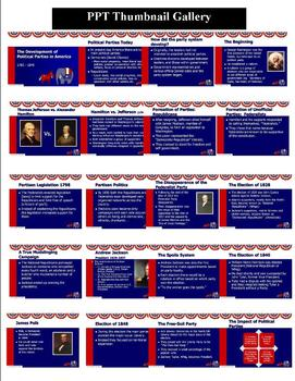 Political Parties of America: 21 Slide Lecture from 1789 to 1850