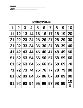 USA Hundreds Chart Picture