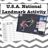 USA Landmark Geography Activity Using Google Earth (Absolute Location)
