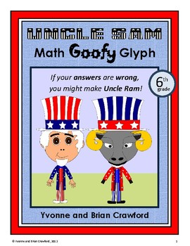 USA Math Goofy Glyph (6th Grade Common Core)
