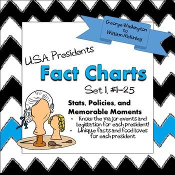 USA Presidents #1-25 Chart Set 1