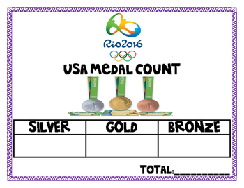 USA Rio Olympic Team Medal Count