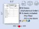 USA State Abbreviation/Capital City Chart Handout Printable