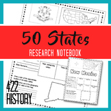 USA State Fact Sheets