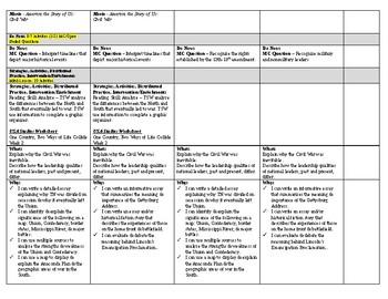 Usa Studies Weekly 5th Grade Week 1 Answer Key