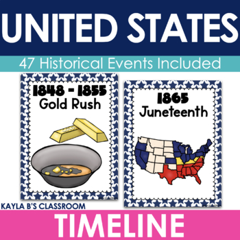 USA Timeline Posters