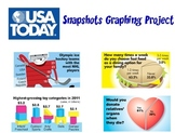 USA Today Snapshots Graphing Project - Technology Integration, and Creative Art