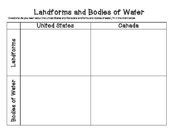 USA and Canada Landform Sort and Graphic Organizer