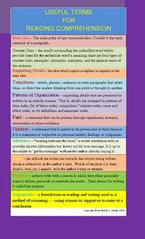 USEFUL TERMS FOR READING COMPREHENSION