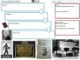 USH12 US History PREMIUM 1920s, Consumerism, Great Depress