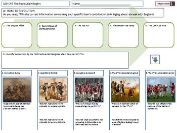 USH2: Pre-Revolutionary War Taxes, Revolution, Articles of Confederation