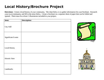 U.S.History Historical Brochure Assignment/Project