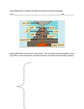 USING A BRACEMAP TO ORGANIZE THE PARTS OF A VOLCANO & Critical Thinking Skills