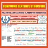 COMPOUND SENTENCES LESSON AND RESOURCES