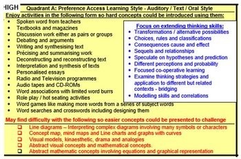MULTIPLE INTELLIGENCE FOR LEARNING OPPORTUNITIES: LESSON & RESOURCES