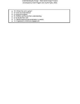 UbD Lesson Plan Template - EDITABLE