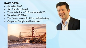 Uber - The richest start-up in history