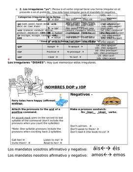 Ud and Uds Commands in Spanish