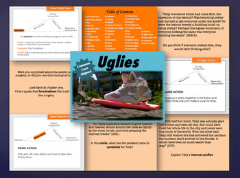 Uglies by Scott Westerfeld - Close Reading PowerPoint