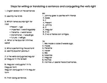 Ugly but Useful verb endings chart