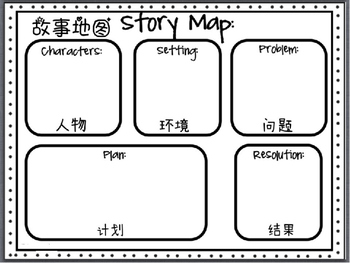 Ugly duckling worksheet in Chinese 丑小鸭作业纸